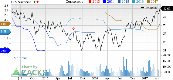 Philips (PHG) Reports Strong Q1 Earnings, Revenues Grow Y/Y