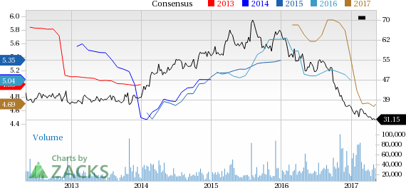 Teva (TEVA) Q1 Earnings In-Line, Sales Miss, Shares Up