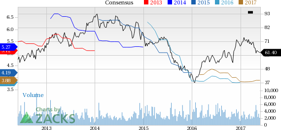 WESCO (WCC) Down 1.9% Since Earnings Report: Can It Rebound?