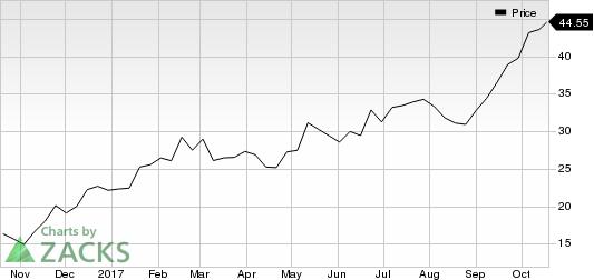 AdvanSix Inc. Price