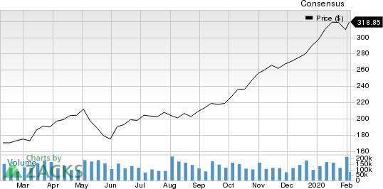 Huntsman Corporation Price and Consensus