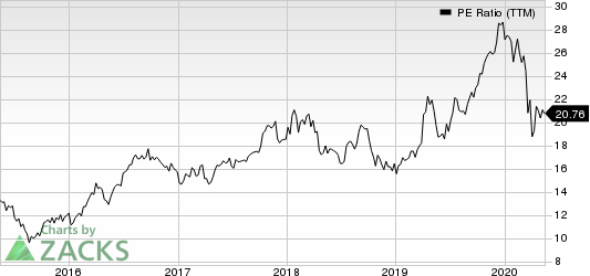 Taiwan Semiconductor Manufacturing Company Ltd. PE Ratio (TTM)