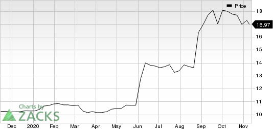 Collier Creek Holdings Price