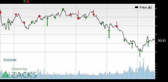 Is a Beat Ahead for Murphy Oil (MUR) this Earnings Season?