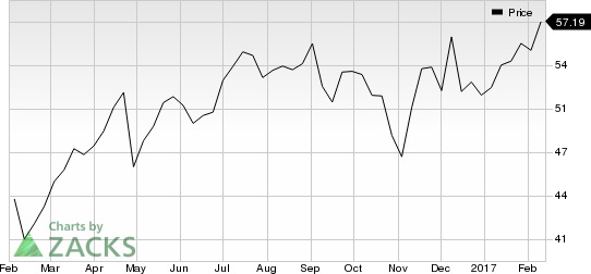 3 Reasons Why Owens Corning (OC) is a Great Momentum Stock