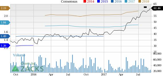 Pypl Quote Glamorous Paypal Pypl Hits 52Week High Of $62.23 On Partnerships  Nasdaq