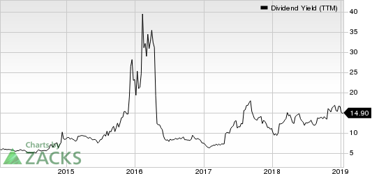 NGL Energy Partners LP Dividend Yield (TTM)