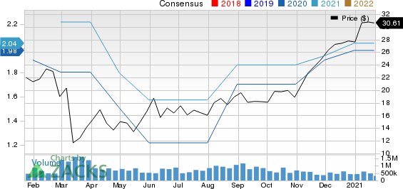 Primoris Services Corporation Price and Consensus