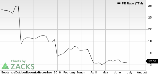 Dean Foods (DF): The Perfect Mix of Value and Rising Earnings Estimates?
