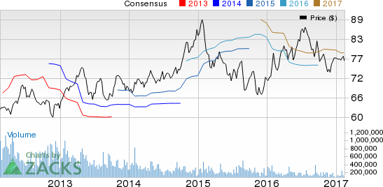 Duke Energy Stock Quote New Duke Energy Duk Meets Q4 Earnings Provides 2017 View  Nasdaq