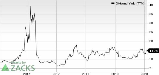 NGL Energy Partners LP Dividend Yield (TTM)