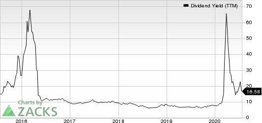 Crestwood Equity Partners LP Dividend Yield (TTM)