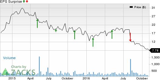 Transportation Stocks Q3 Earnings Coming Up: USAK, TNP