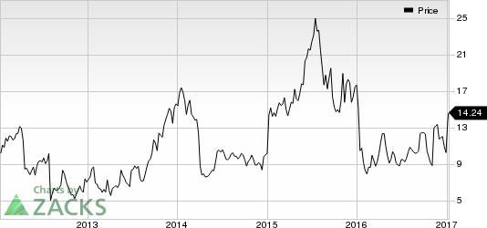 Halozyme Therapeutics (HALO) in Focus: Stock Up 6.4% ...
