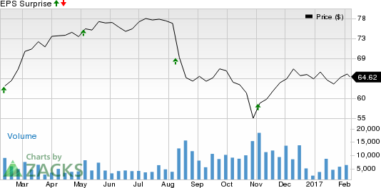 Why Earnings Season Could Be Great for DaVita (DVA)