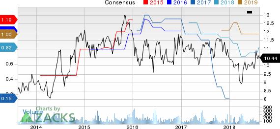 Price and Consensus