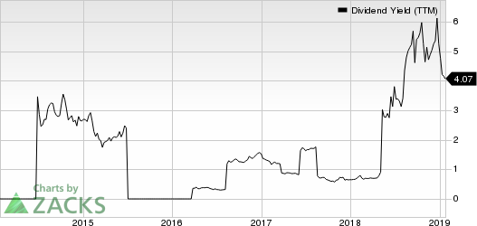 Macro Bank Inc. Dividend Yield (TTM)