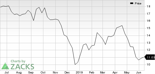 Patterson-UTI Energy, Inc. Price