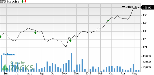 Home Depot HD Tops Q1 Earnings Sales Stock Climbs 19
