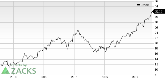 Corning (GLW) Beats on Q2 Earnings, Revenues Up Y/Y