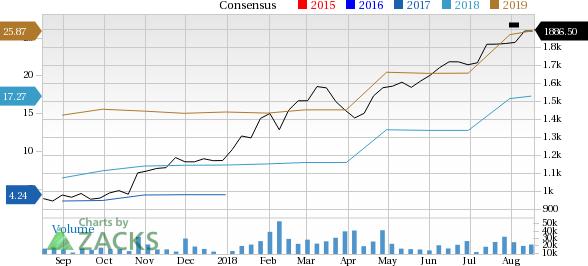 Amzn Stock Quote Beauteous Why Amazon AMZN Could Shock The Market Soon Nasdaq