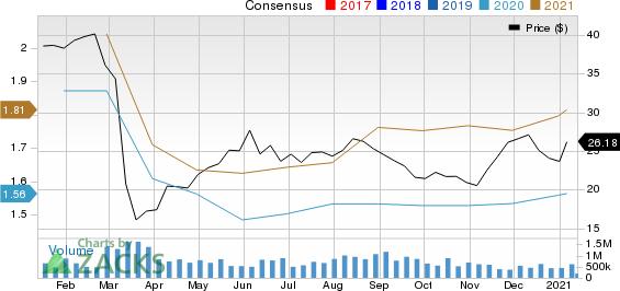Pembina Pipeline Corp. Price and Consensus