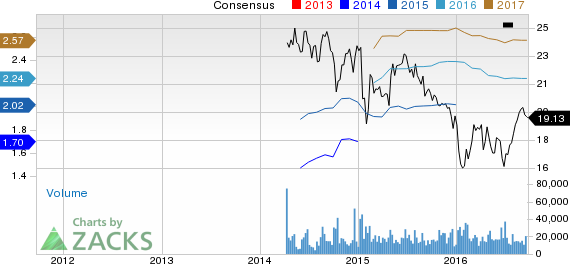 5 Reasons to Add Ally Financial Stock to Your Portfolio Now