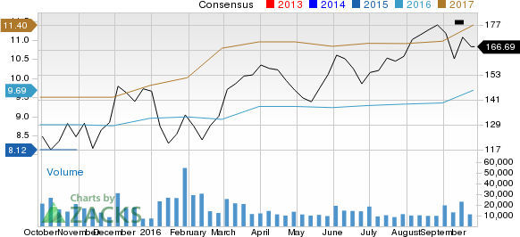Is Broadcom (AVGO) a Great Growth Stock?