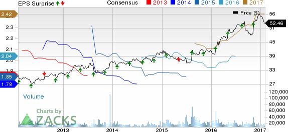 Will Sysco (SYY) Q2 Earnings Surprise Despite Headwinds?