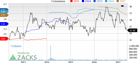 Verizon (VZ) Down 6.2% Since Earnings Report: Can It Rebound?