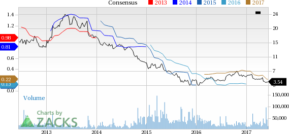 Avon (AVP) Down 3% Since Earnings Report: Can It Rebound?