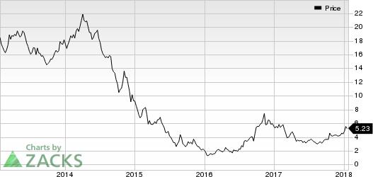 Cloud Peak Energy Inc Price