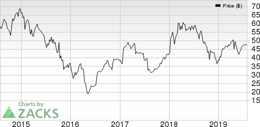 Seagate Technology PLC Price and EPS Surprise