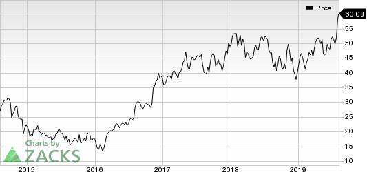 MasTec, Inc. Price