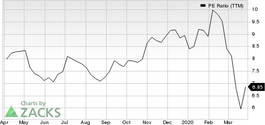 Panasonic Corp. PE Ratio (TTM)