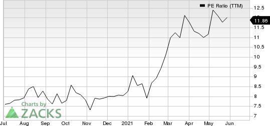 Commercial Metals Company PE Ratio (TTM)