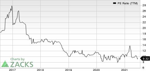 BCB Bancorp, Inc. NJ PE Ratio (TTM)