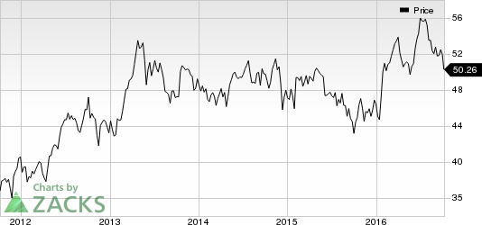 Is Verizon (VZ) Planning to Divest Data Centers to Equinix?