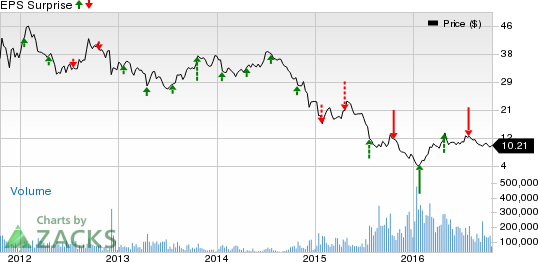Freeport-McMoRan (FCX) Q3 Earnings: A Beat in the Cards?