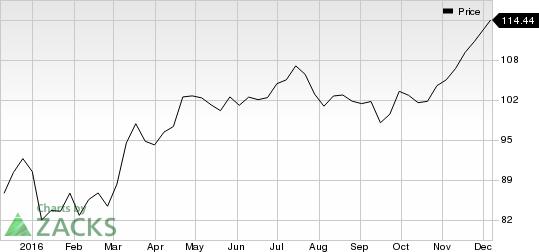 Chevron Provides 2017 Capex Budget Worth $19.8 Billion