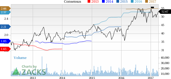 Why Is ProLogis (PLD) Down 2.8% Since the Last Earnings Report?