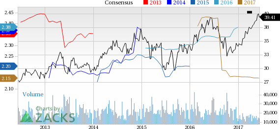 PPL Corp (PPL) Up 4% Since Earnings Report: Can It Continue?