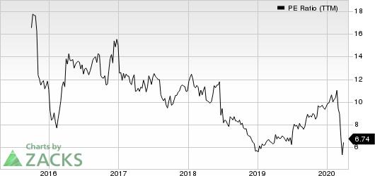 Green Brick Partners, Inc. PE Ratio (TTM)
