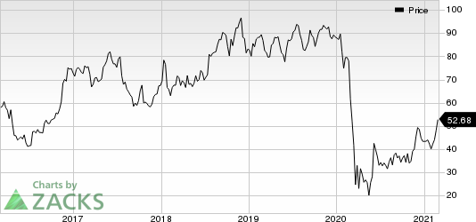 United Airlines Holdings Inc Price