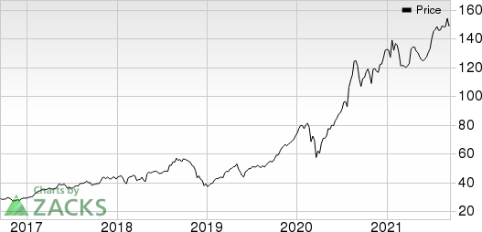 AZURRX BIOPHARM Price