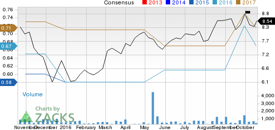 How Grupo Aval (AVAL) Stock Stands Out in a Strong Industry