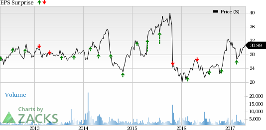 Aaron's (AAN) Q1 Earnings: Disappointment in the Cards?
