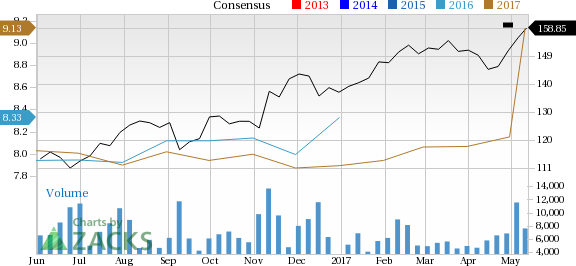 How Cummins (CMI) Stock Stands Out in a Strong Industry