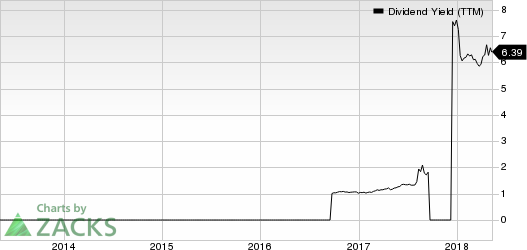 Tecnoglass Inc. Dividend Yield (TTM)