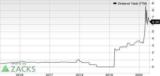 Alexander & Baldwin Holdings, Inc. Dividend Yield (TTM)